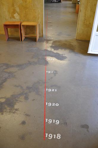 Museum Timeline
