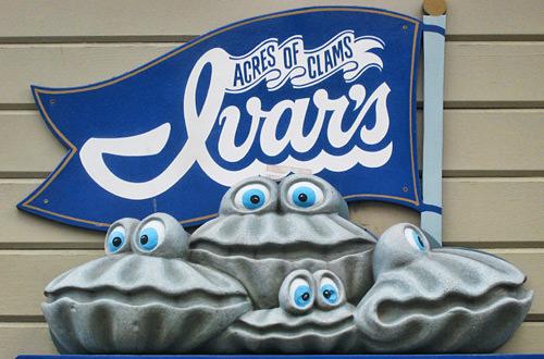 Ivars Sign