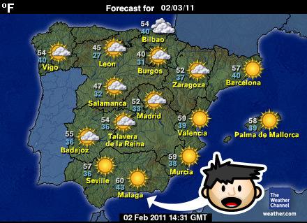Malaga Weather
