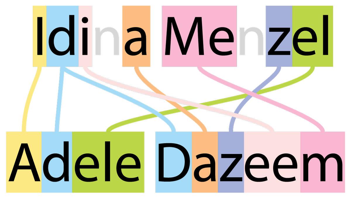 Dyslexic Shuffle
