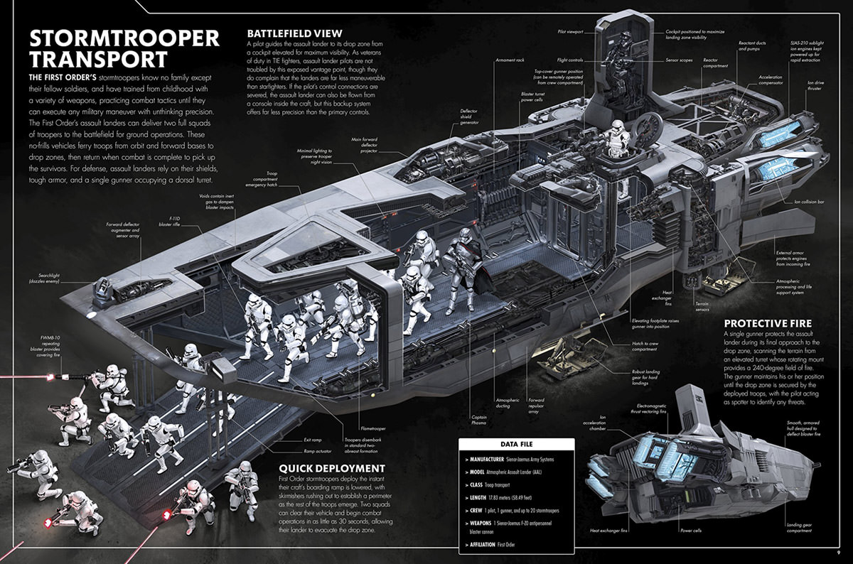 Star Wars Cross-Section